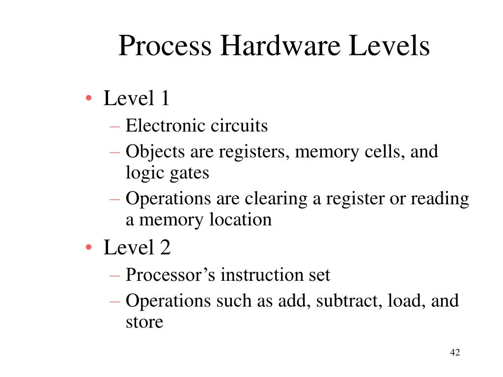 Process Hardware Levels