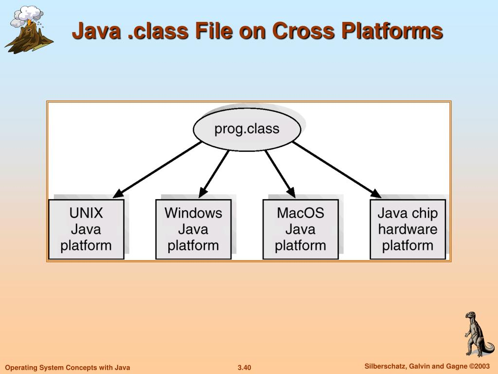 Java .class File on Cross Platforms