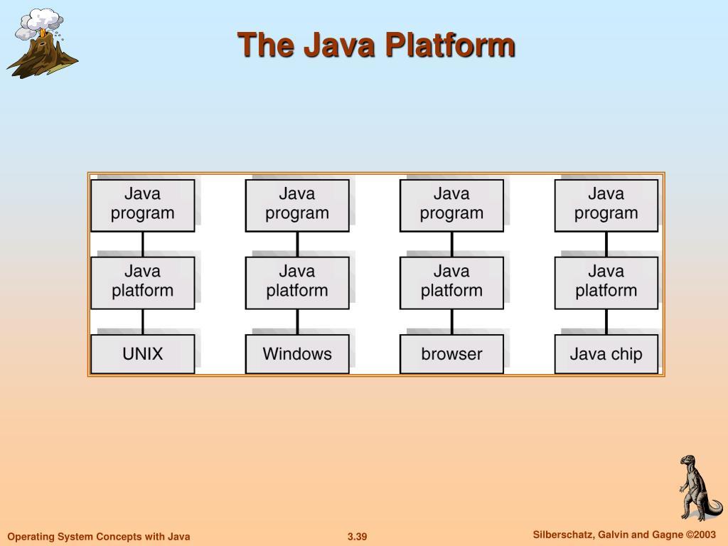 The Java Platform