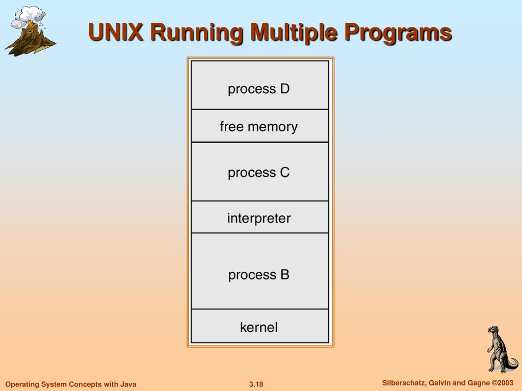 UNIX Running Multiple Programs