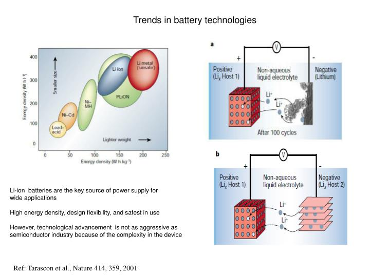 Trends in battery technologies