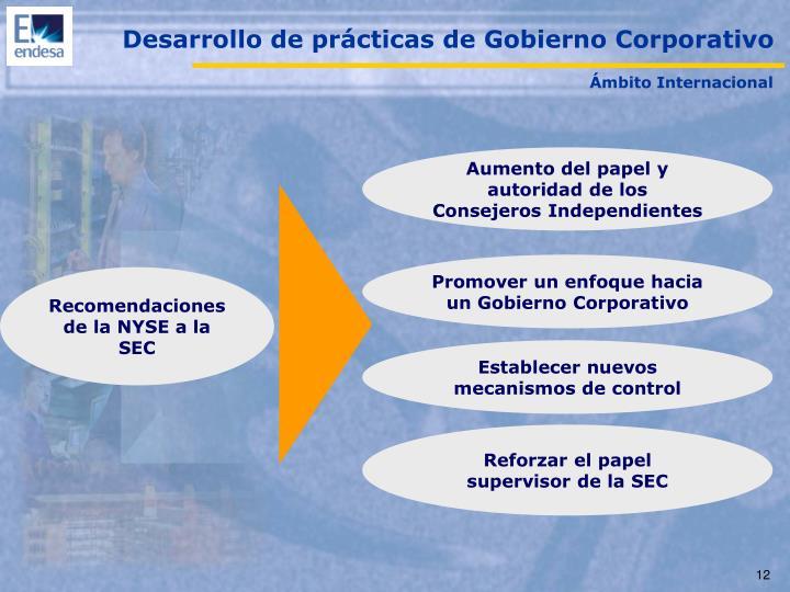 Desarrollo de prácticas de Gobierno Corporativo