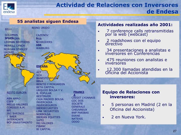 Actividad de Relaciones con Inversores