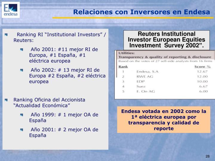 Relaciones con Inversores en Endesa