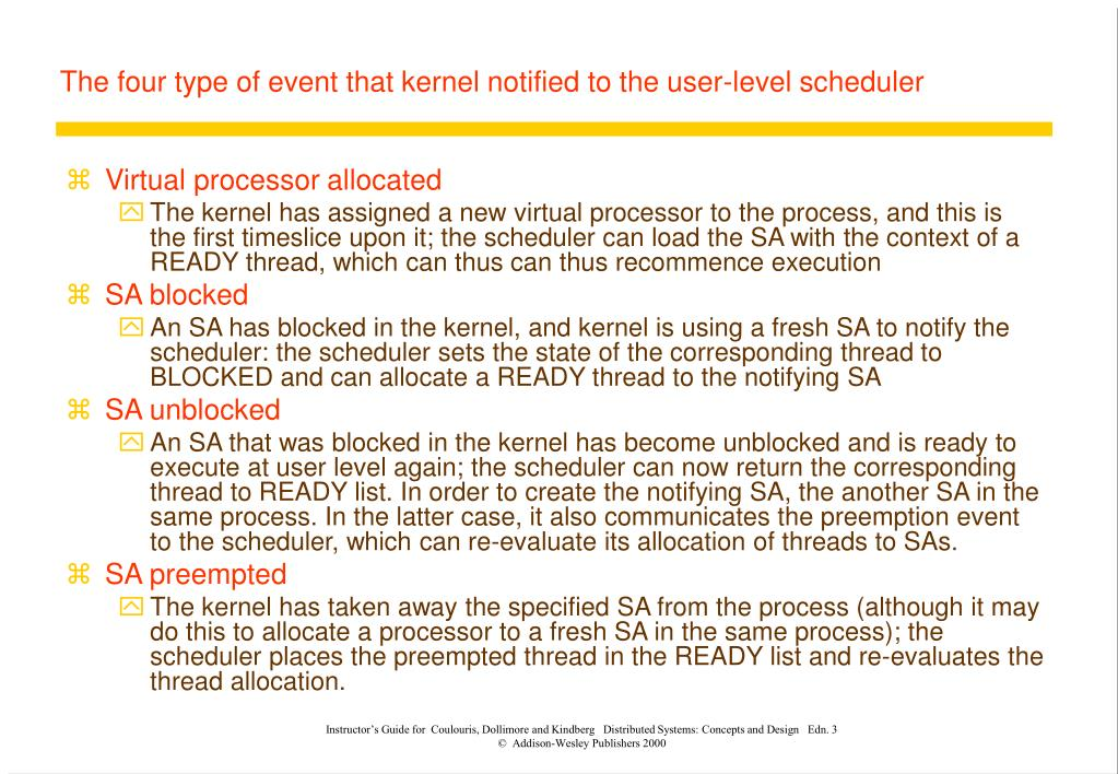 The four type of event that kernel notified to the user-level scheduler