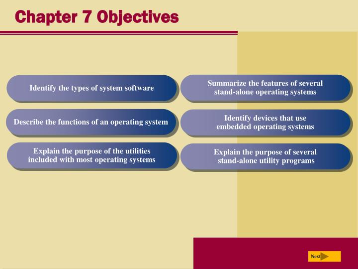 Chapter 7 objectives l.jpg