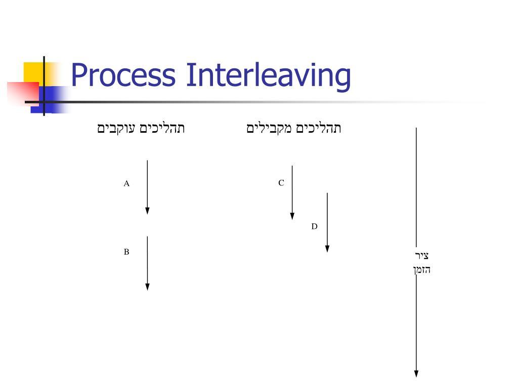 תהליכים מקבילים