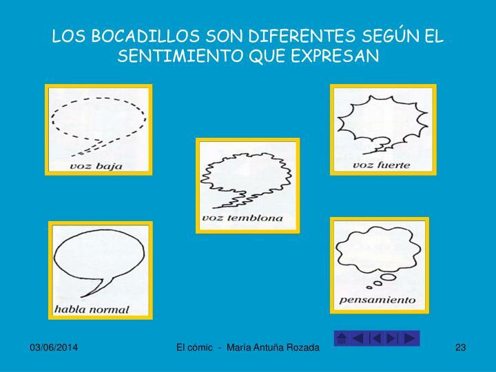 LOS BOCADILLOS SON DIFERENTES SEGÚN EL SENTIMIENTO QUE EXPRESAN