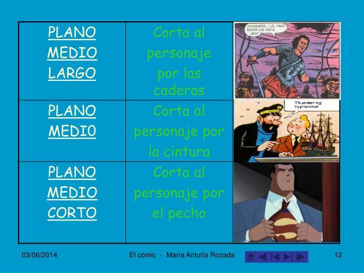 El cómic  -  María Antuña Rozada
