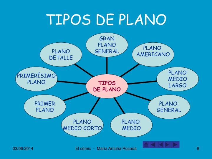 TIPOS DE PLANO