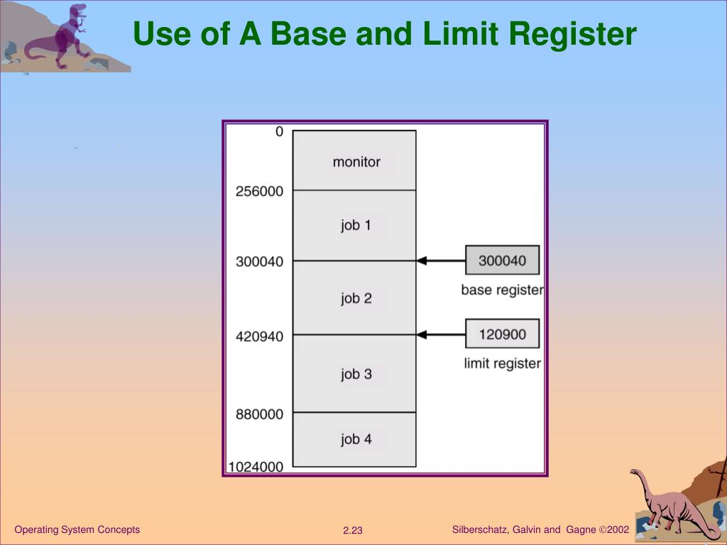 Use of A Base and Limit Register