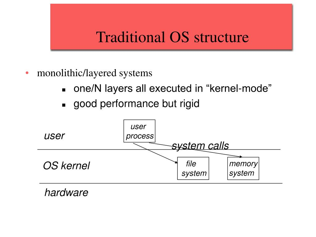 Traditional OS structure