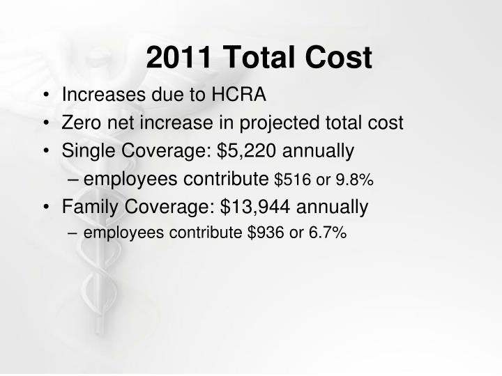 2011 Total Cost