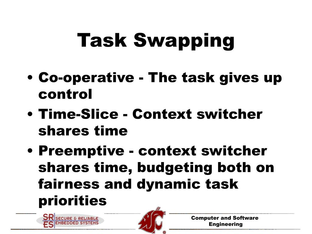 Task Swapping