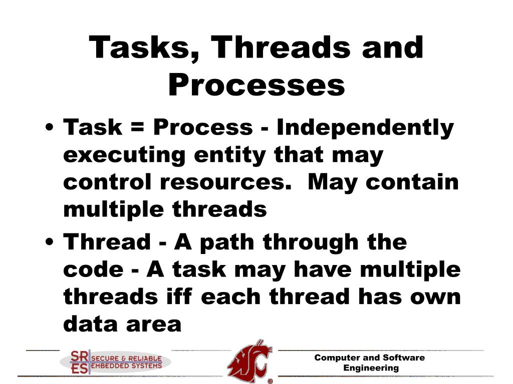Tasks, Threads and Processes