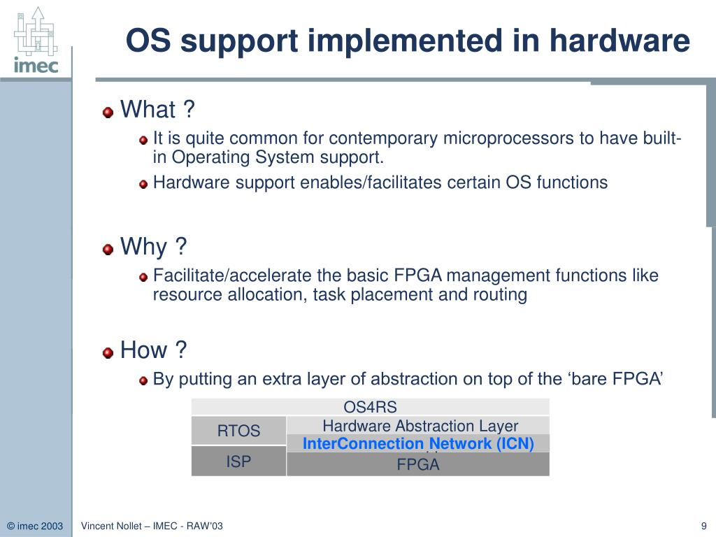 OS support implemented in hardware
