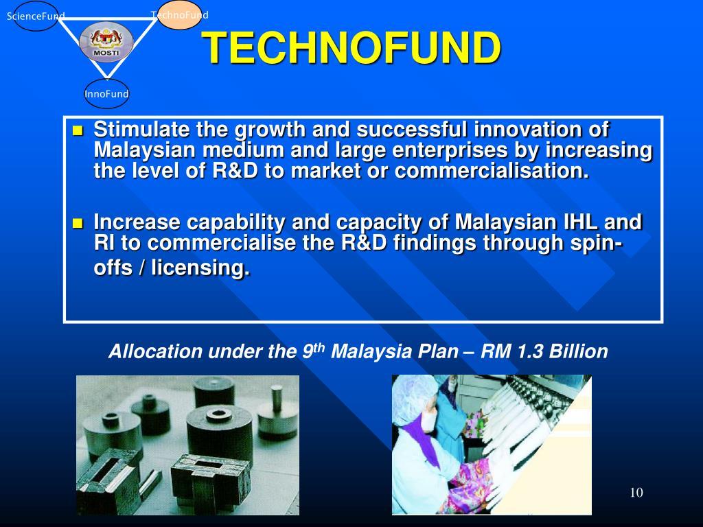 TechnoFund