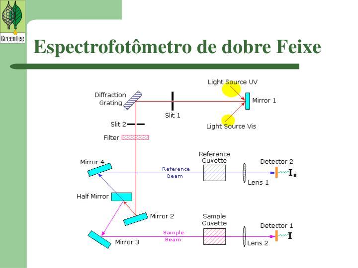 Espectrofotômetro de dobre Feixe