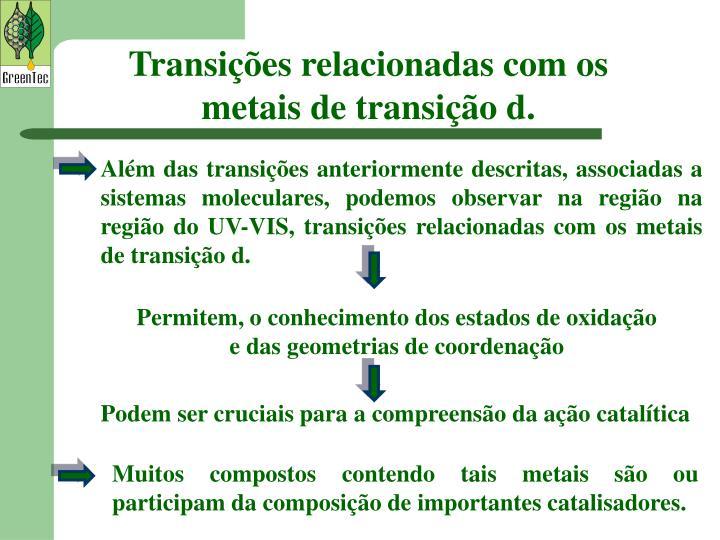 Transições relacionadas com os metais de transição d.