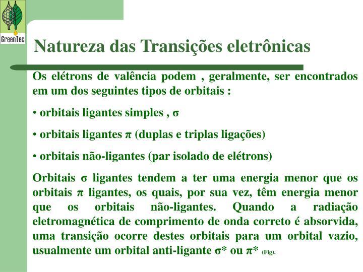 Natureza das Transições eletrônicas