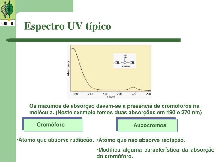 Espectro UV típico