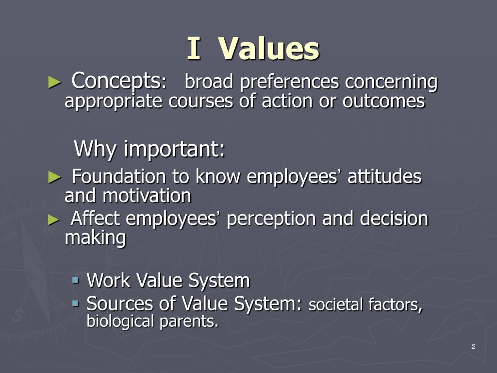 Ⅰ Values
