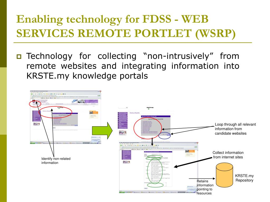 "Technology for collecting ""non-intrusively"" from remote websites and integrating information into KRSTE.my knowledge portals"