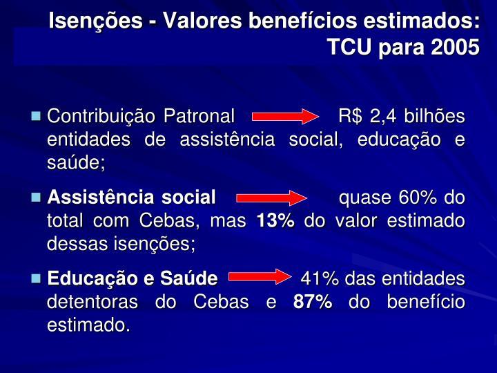 Isenções - Valores benefícios estimados: