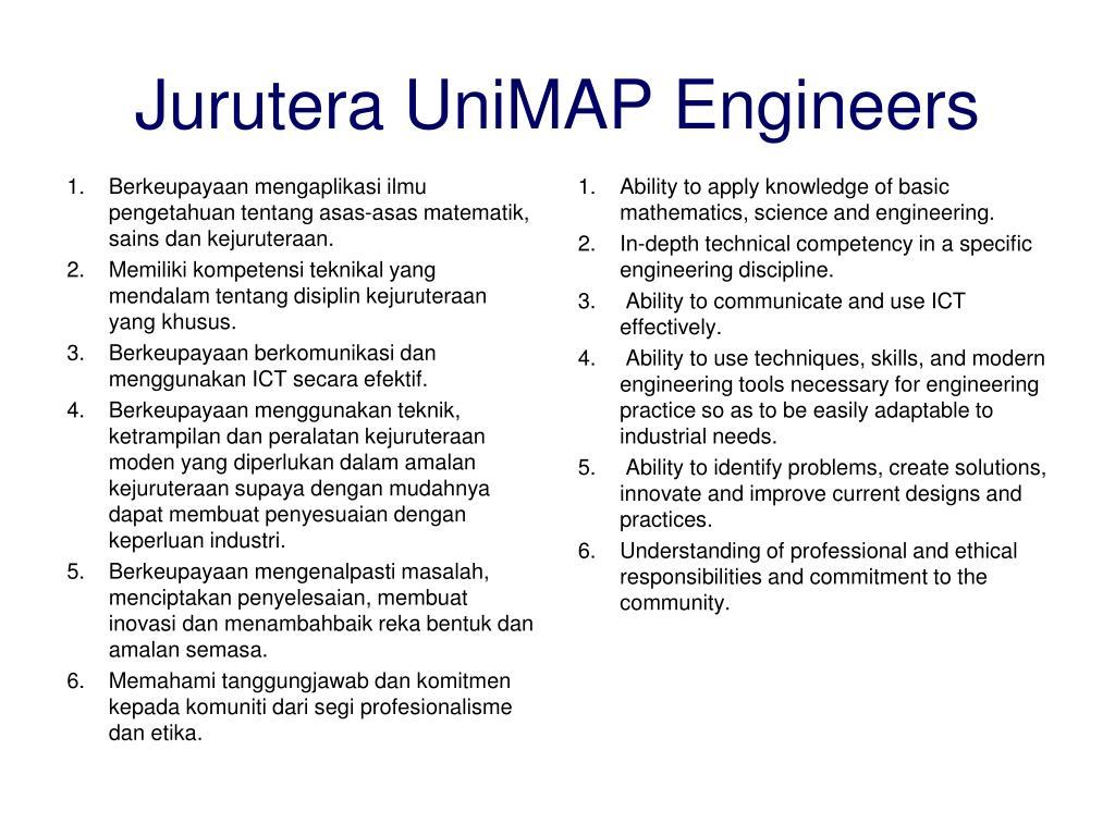Jurutera UniMAP Engineers