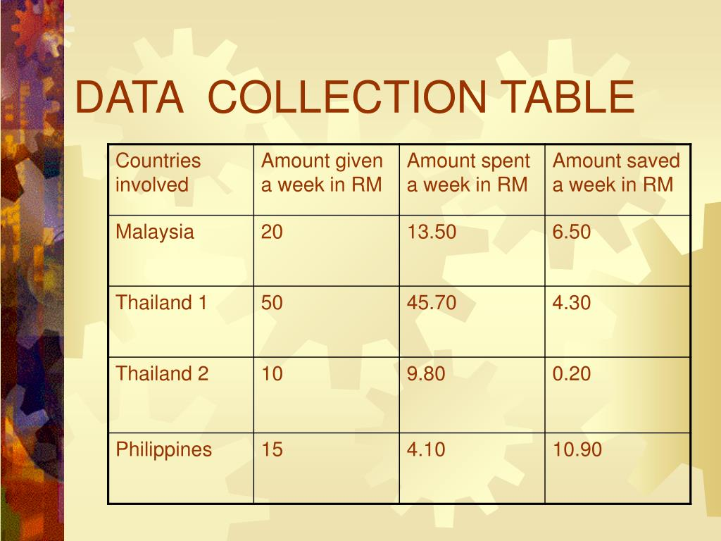 DATA  COLLECTION TABLE