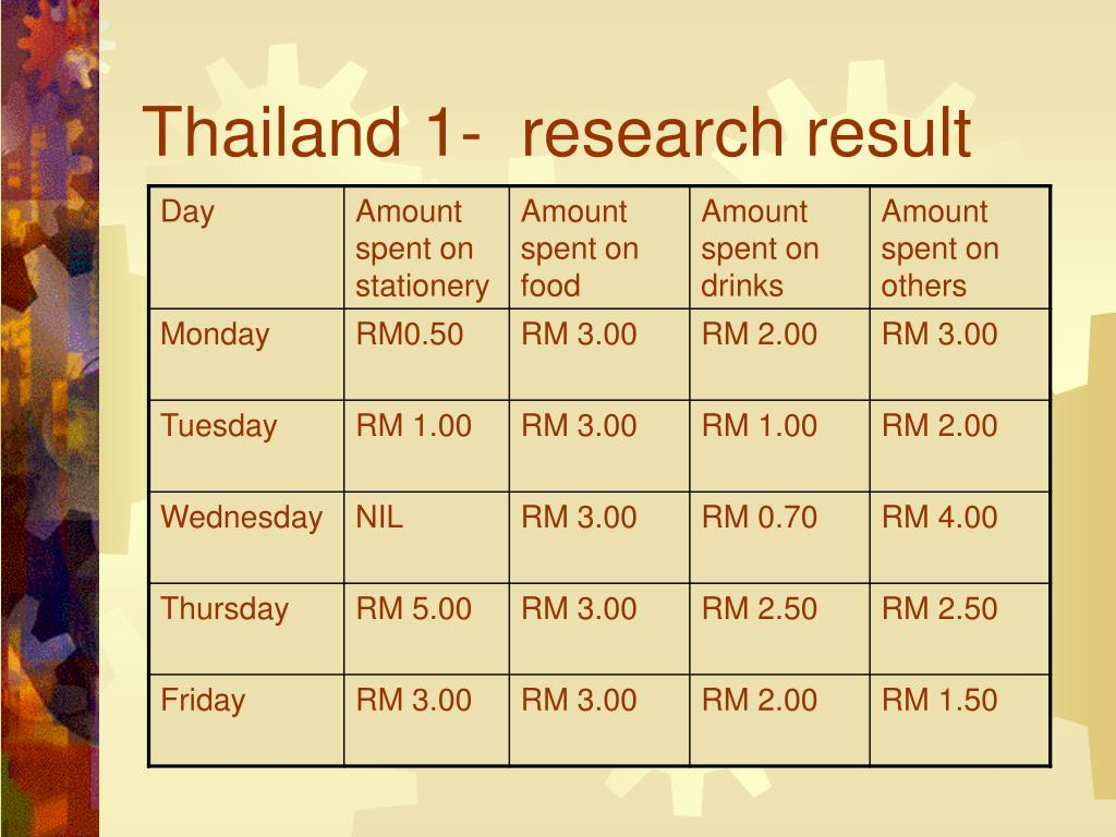 Thailand 1-  research result
