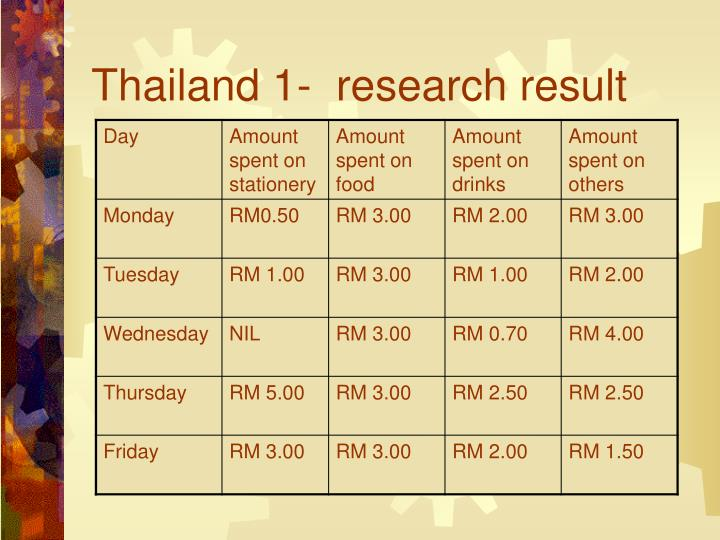 Thailand 1 research result