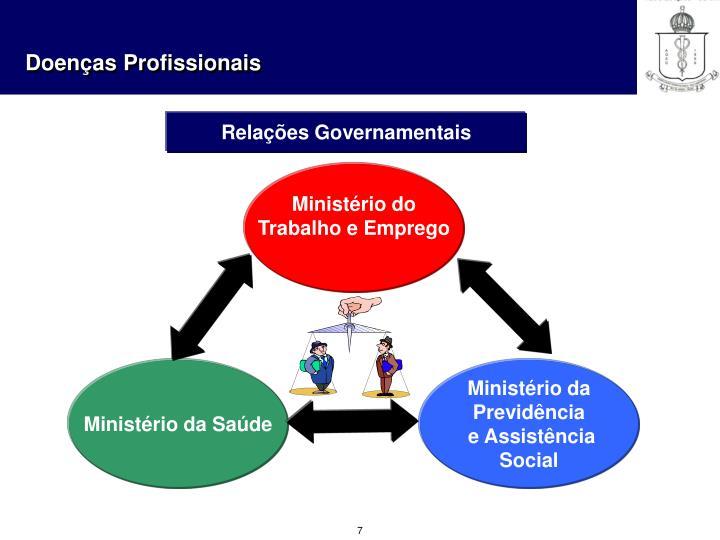 Ministério do