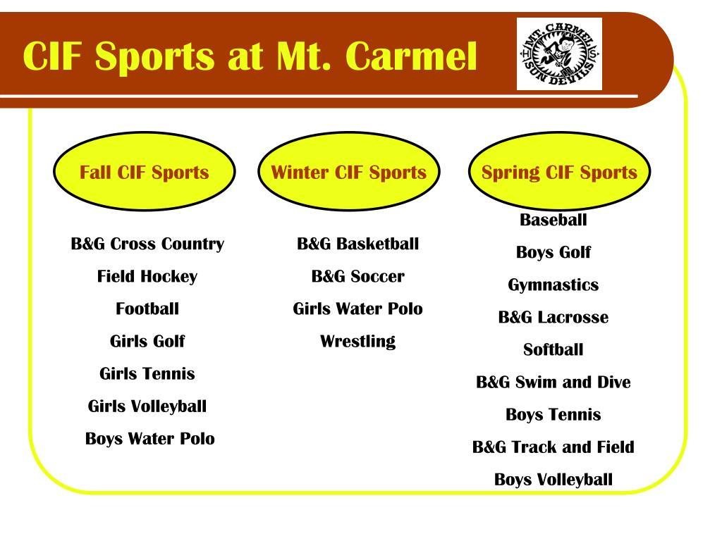 Fall CIF Sports