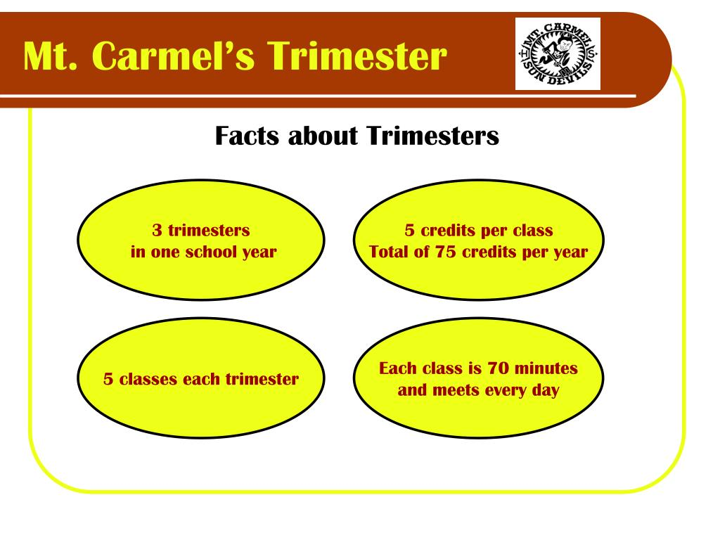 Mt. Carmel's Trimester