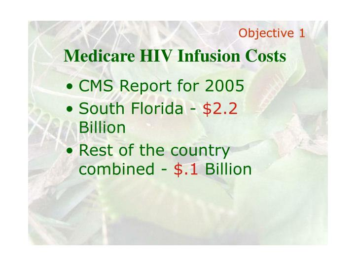 Medicare HIV Infusion Costs