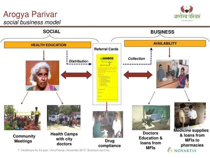 arogya parivar Arogya parivar: novartis' bop strategy for healthcare in rural india case solution, this case is about innovation, marketing, social enterprise, strategy publication date: october 27, 2014 product.