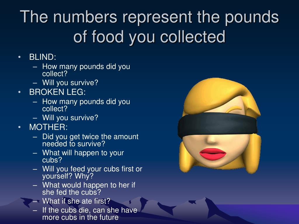 The numbers represent the pounds of food you collected