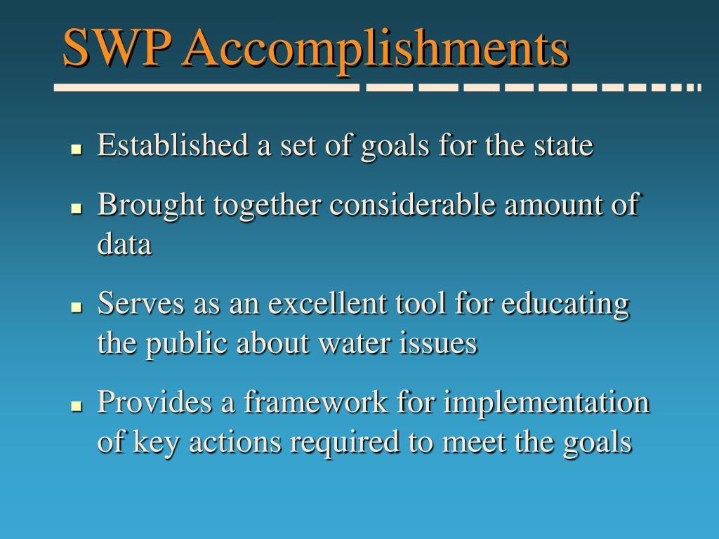 SWP Accomplishments