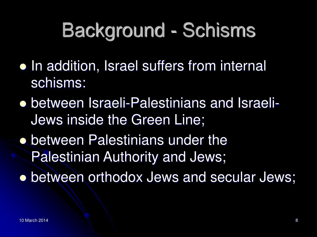 Background - Schisms