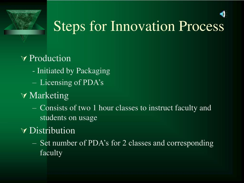 Steps for Innovation Process
