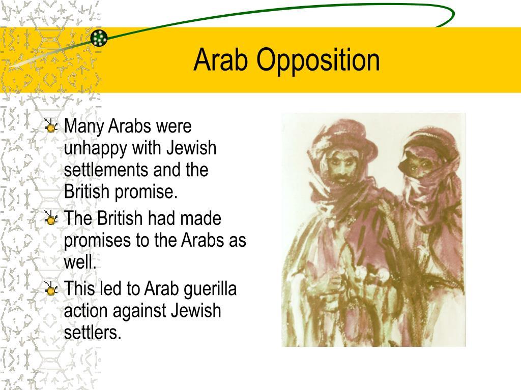 Arab Opposition