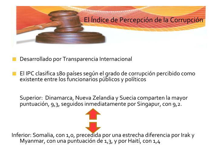 Desarrollado por Transparencia Internacional