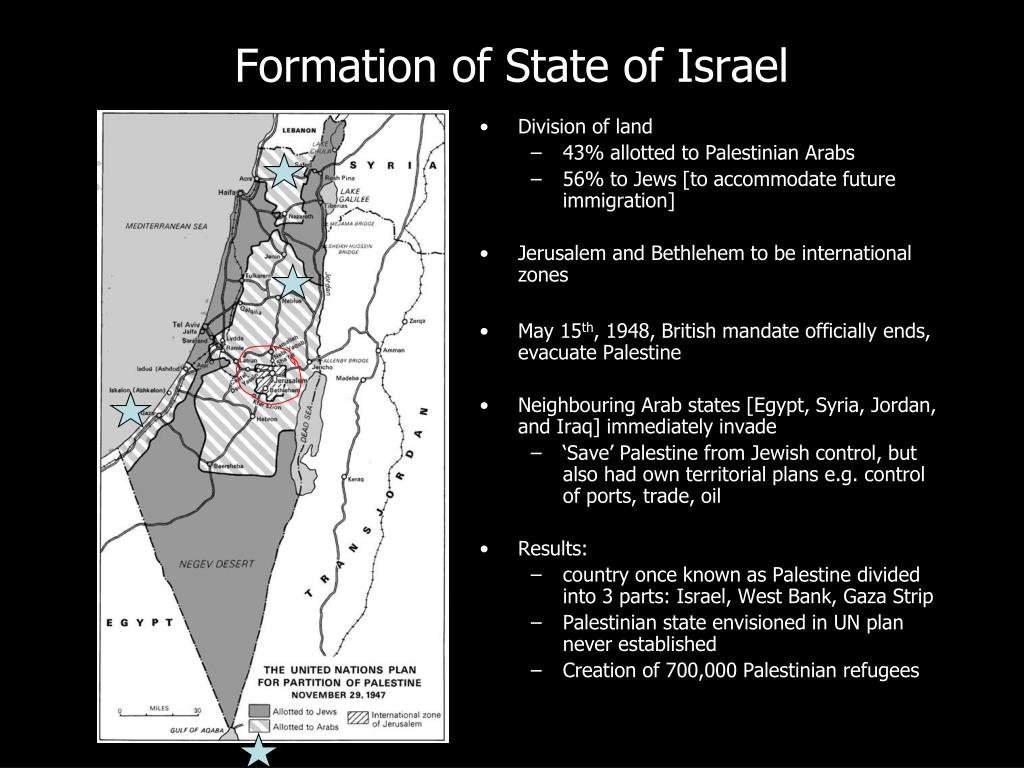 Formation of State of Israel