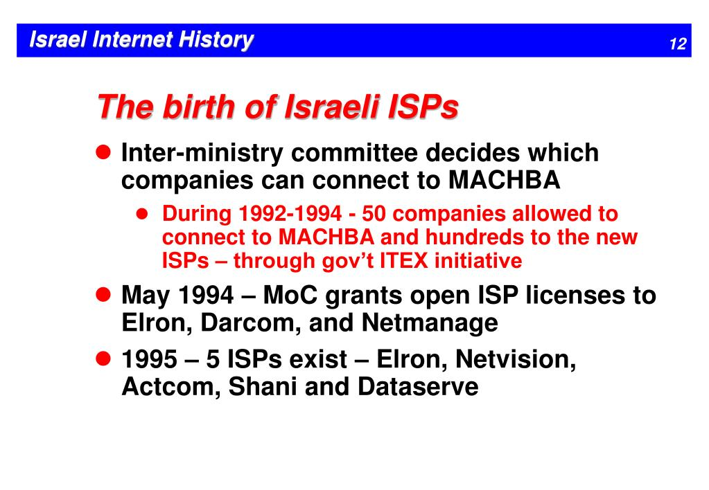 The birth of Israeli ISPs