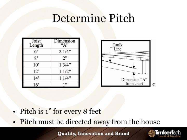 Determine Pitch