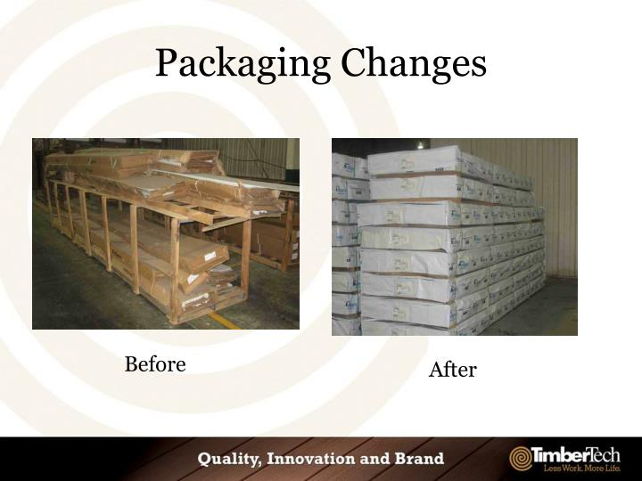 Packaging Changes