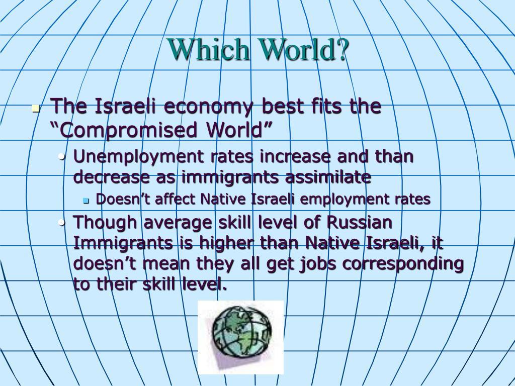 Which World?