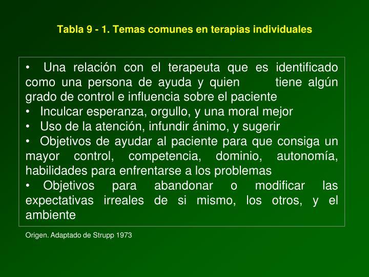 Una relación con el terapeuta que es identificado como una persona de ayuda y quien      tiene algún grado de control e influencia sobre el paciente