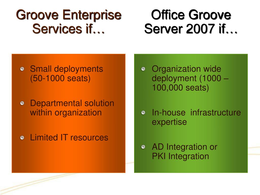 Groove Enterprise Services if…
